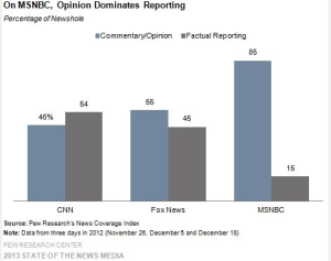 The chart provided by Pew.